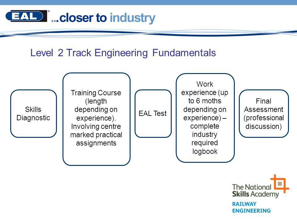 Level 2 Track Engineering Fundamentals