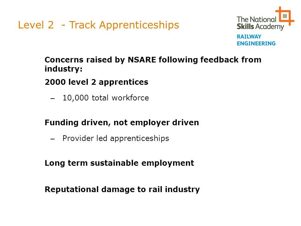 Level 2 - Track Apprenticeships