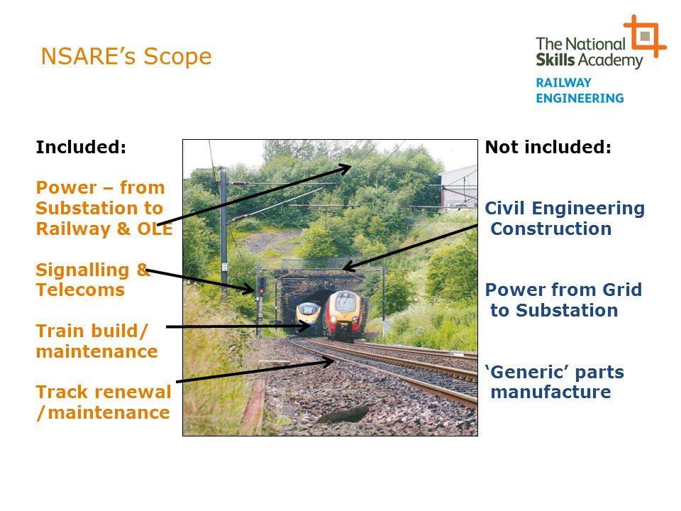 NSARE's Scope Included: Power – from Substation to Railway & OLE
