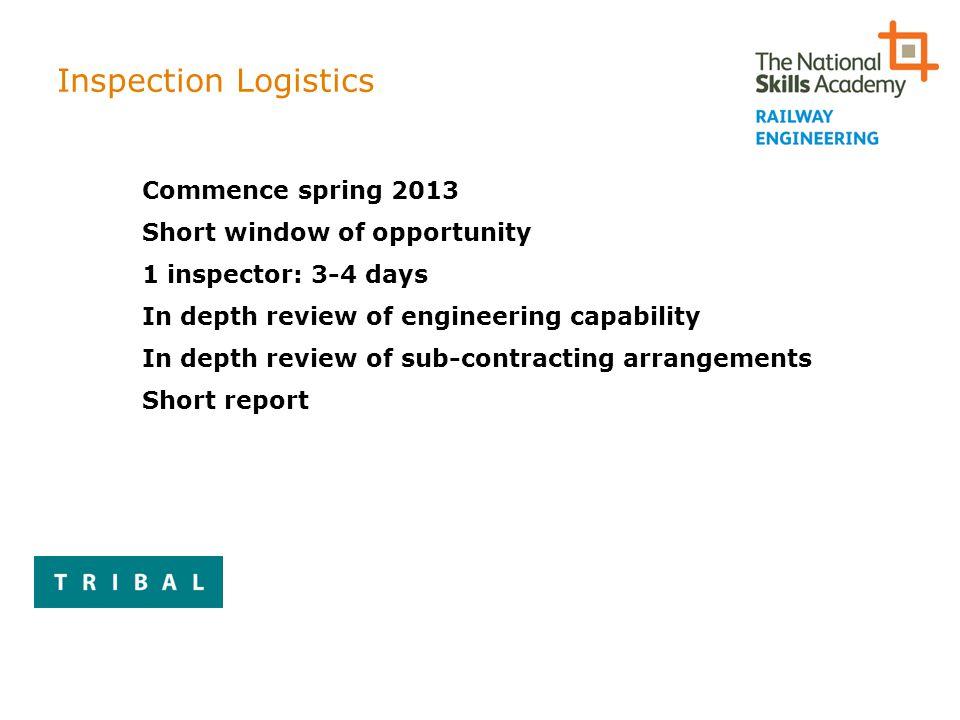 Inspection Logistics
