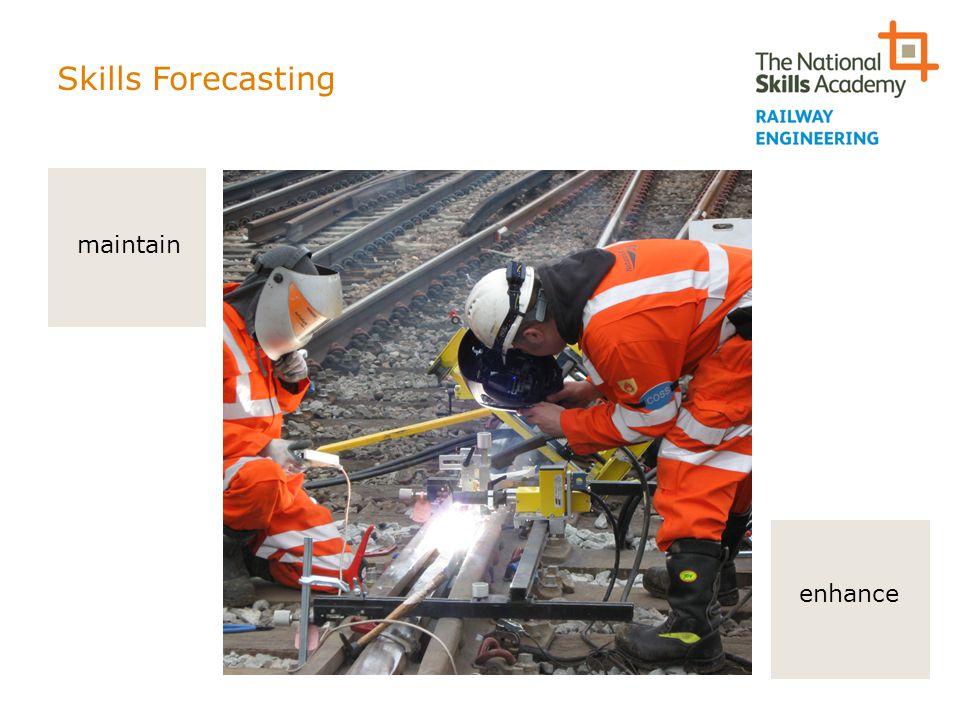 Skills Forecasting maintain enhance