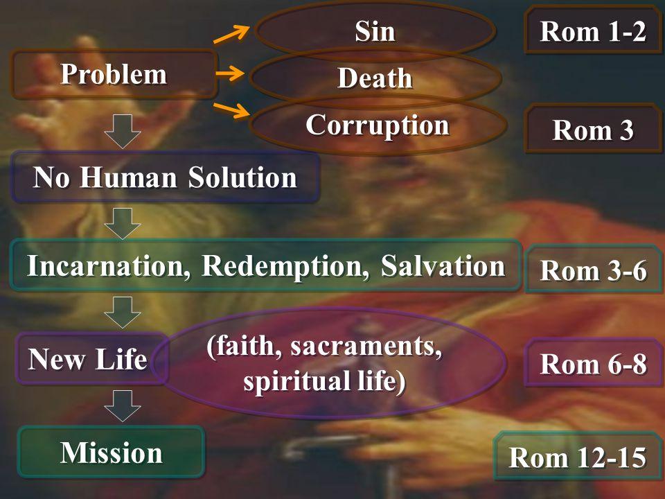 Incarnation, Redemption, Salvation (faith, sacraments, spiritual life)