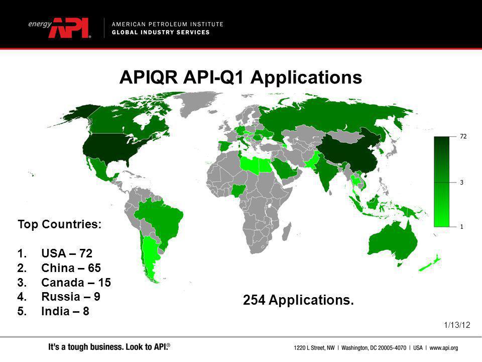 APIQR API-Q1 Applications