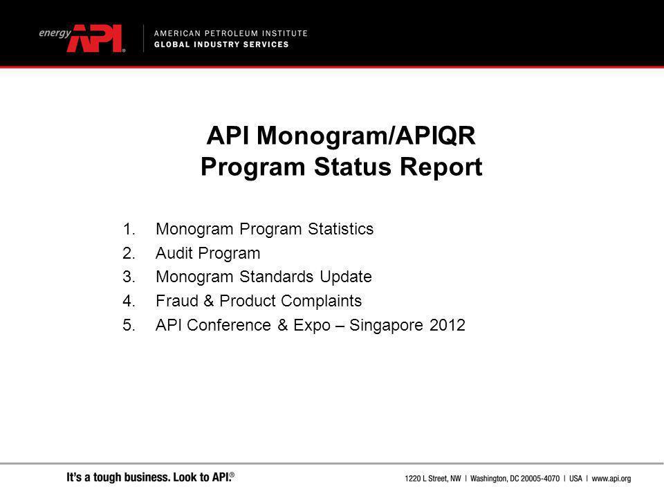 API Monogram/APIQR Program Status Report