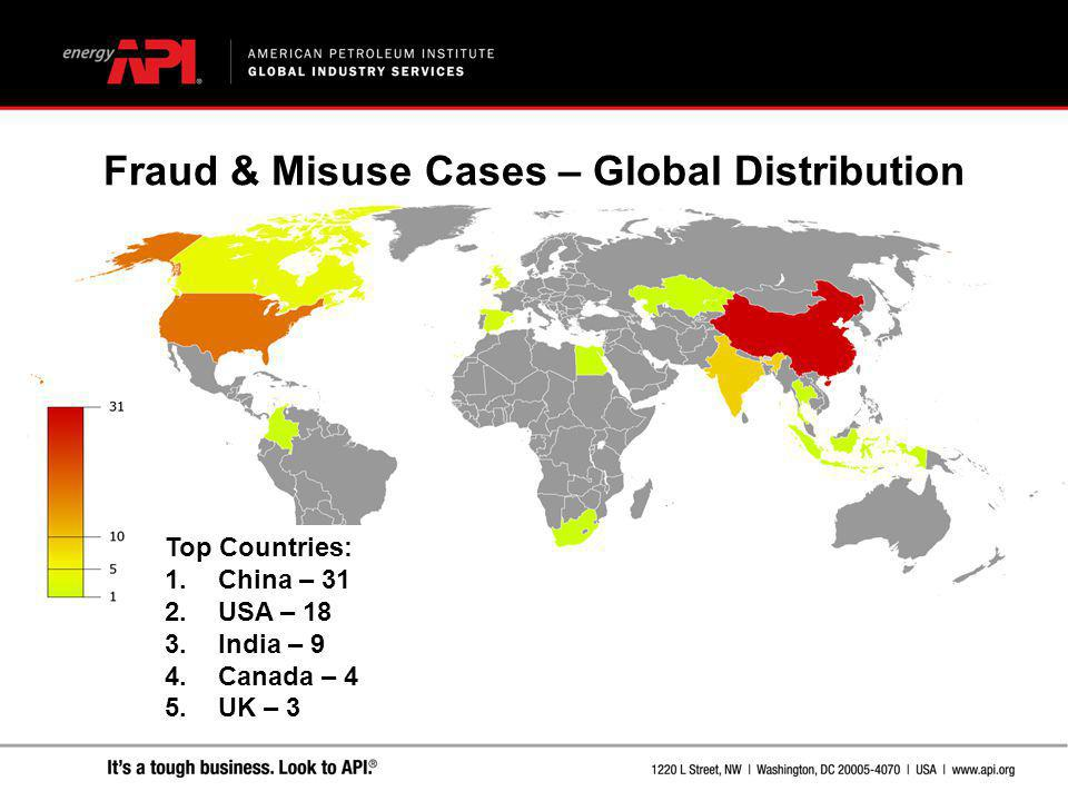 Fraud & Misuse Cases – Global Distribution