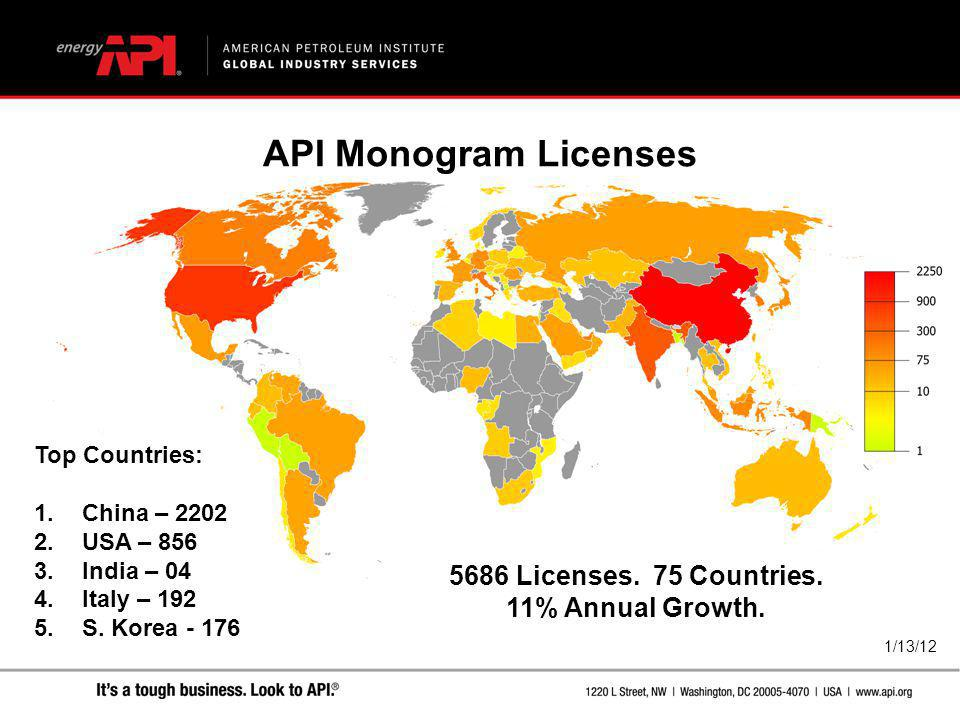 API Monogram Licenses 5686 Licenses. 75 Countries. 11% Annual Growth.
