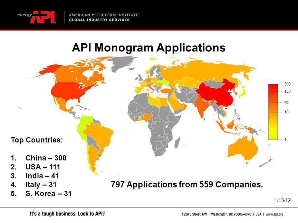 API Monogram Applications 797 Applications from 559 Companies.