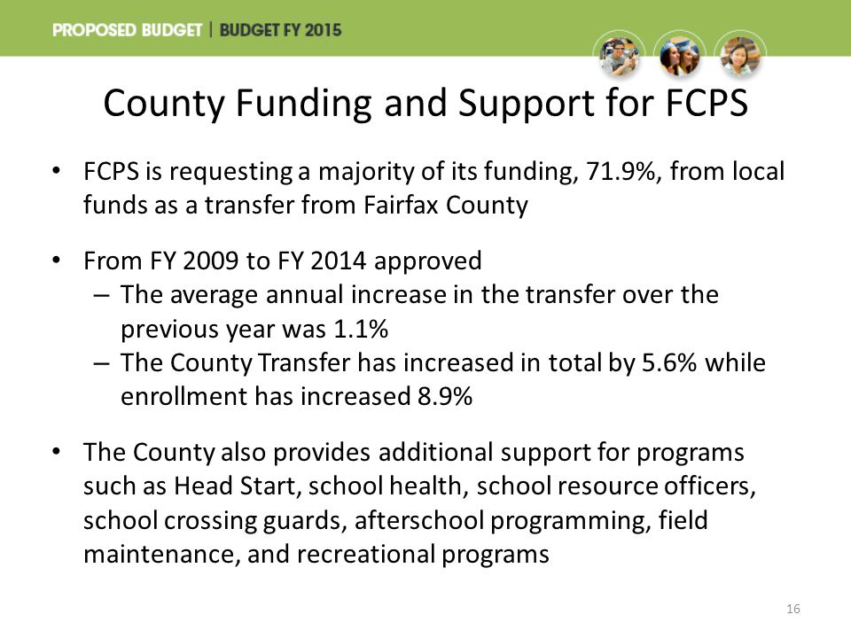 County Funding and Support for FCPS
