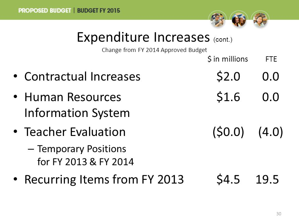 Expenditure Increases (cont.)
