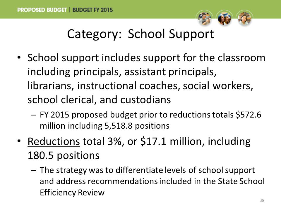 Category: School Support