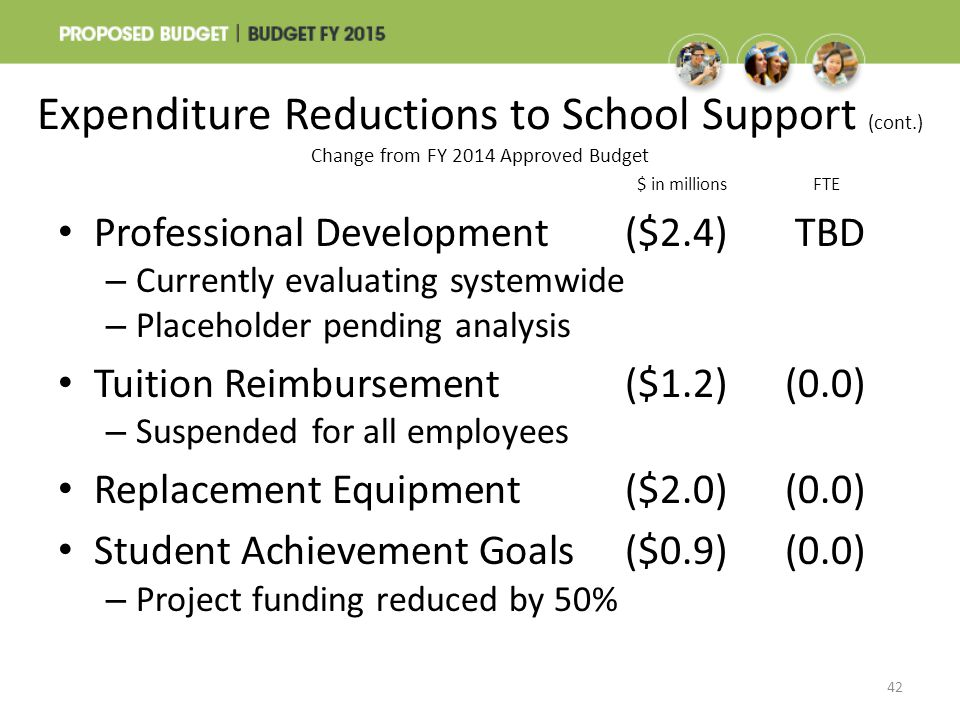 Expenditure Reductions to School Support (cont