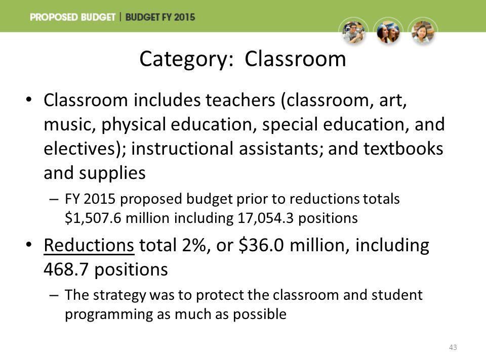 Category: Classroom