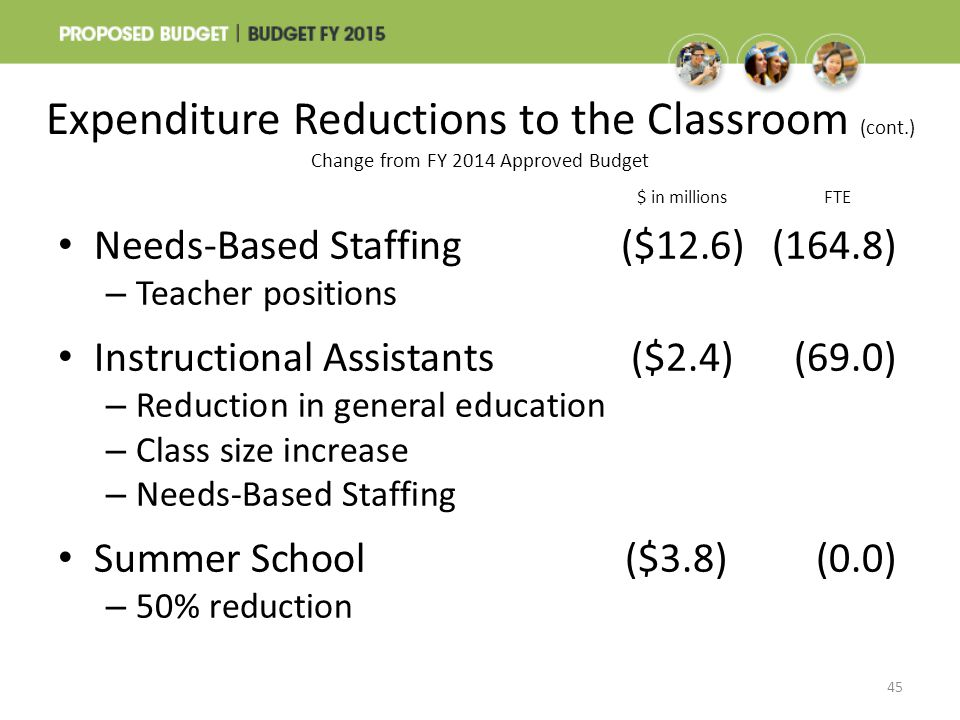 Expenditure Reductions to the Classroom (cont