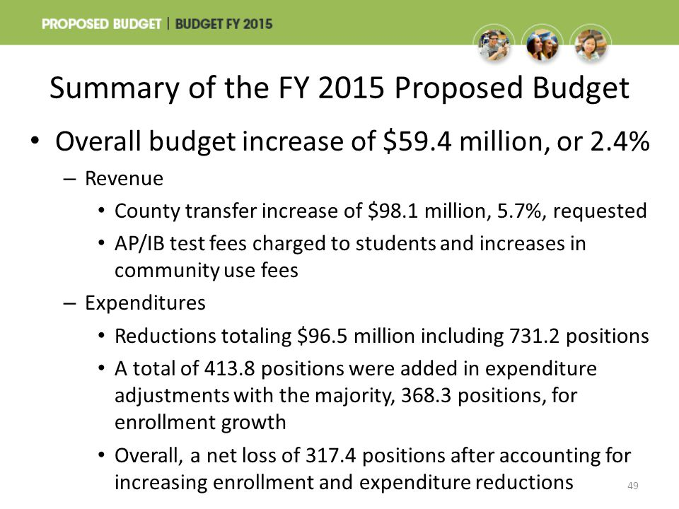 Summary of the FY 2015 Proposed Budget