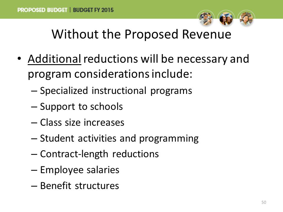Without the Proposed Revenue