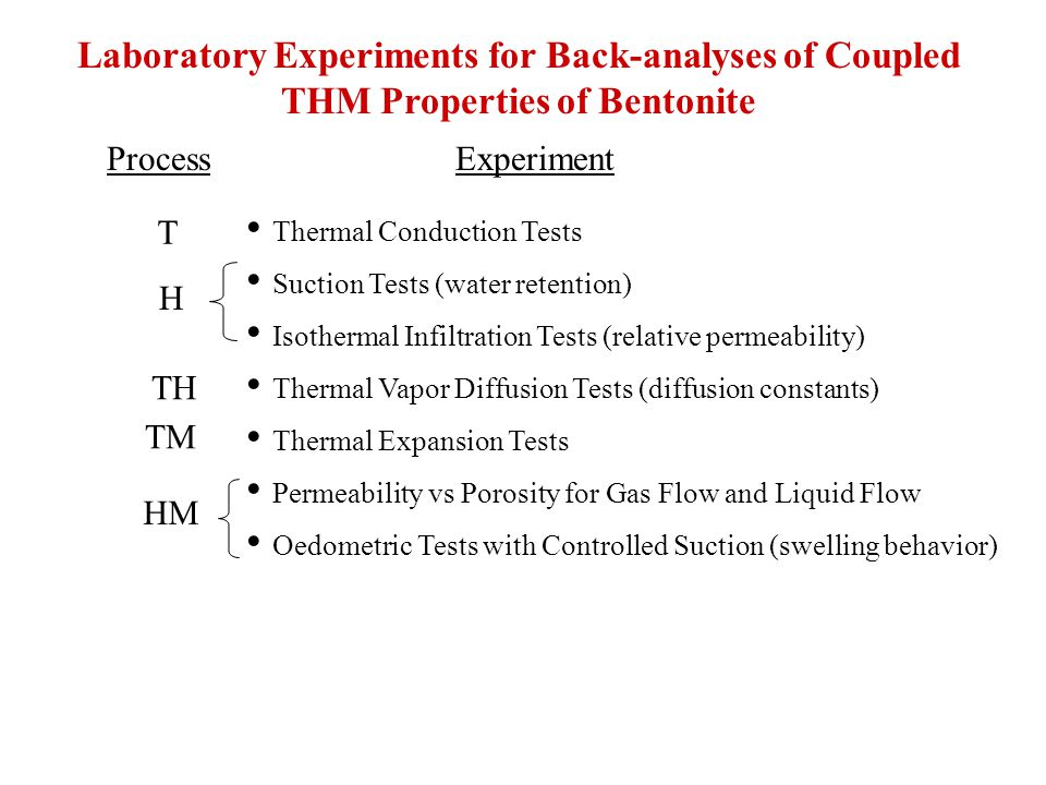 Laboratory Experiments for Back-analyses of Coupled THM Properties of Bentonite
