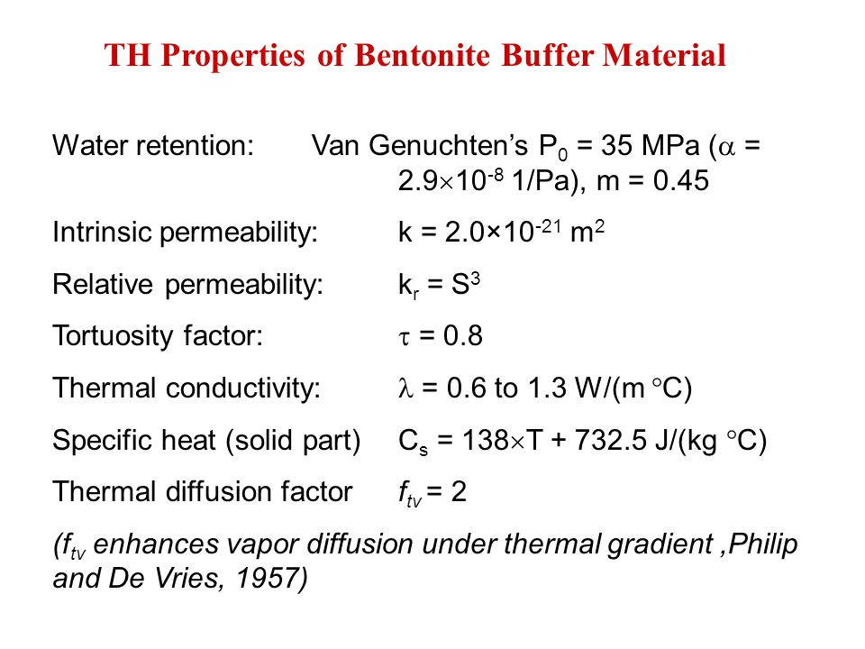 TH Properties of Bentonite Buffer Material