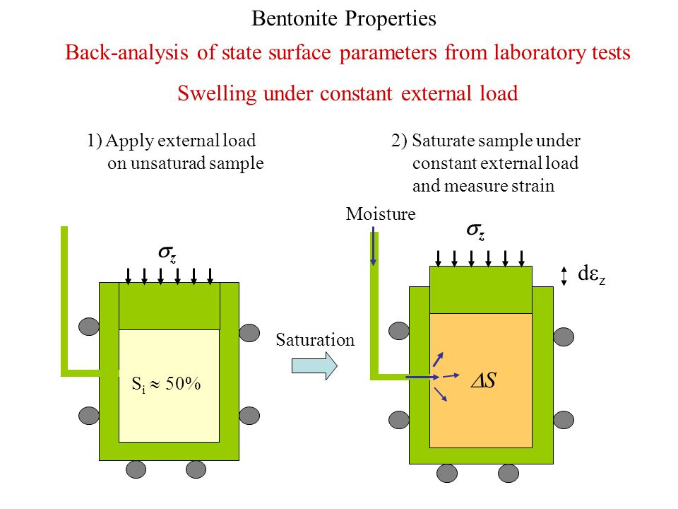 Back-analysis of state surface parameters from laboratory tests