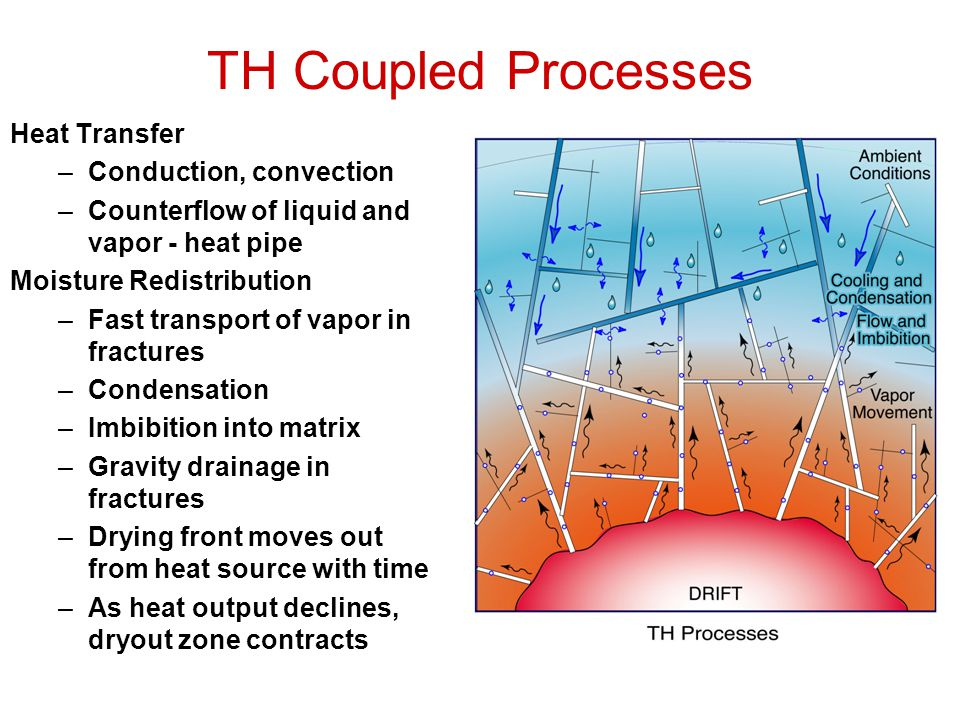 TH Coupled Processes Heat Transfer Conduction, convection