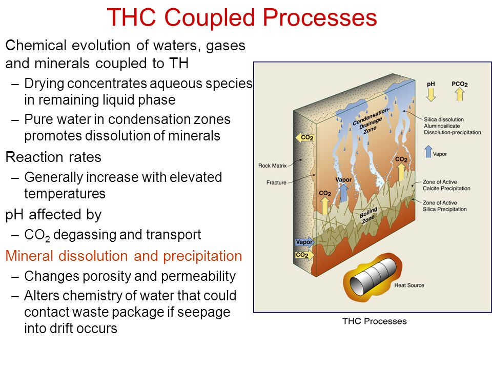 THC Coupled Processes Chemical evolution of waters, gases and minerals coupled to TH. Drying concentrates aqueous species in remaining liquid phase.