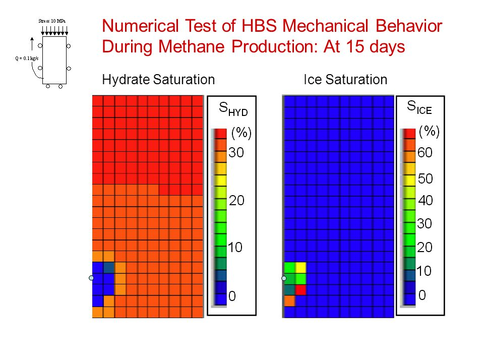 Numerical Test of HBS Mechanical Behavior During Methane Production: At 15 days