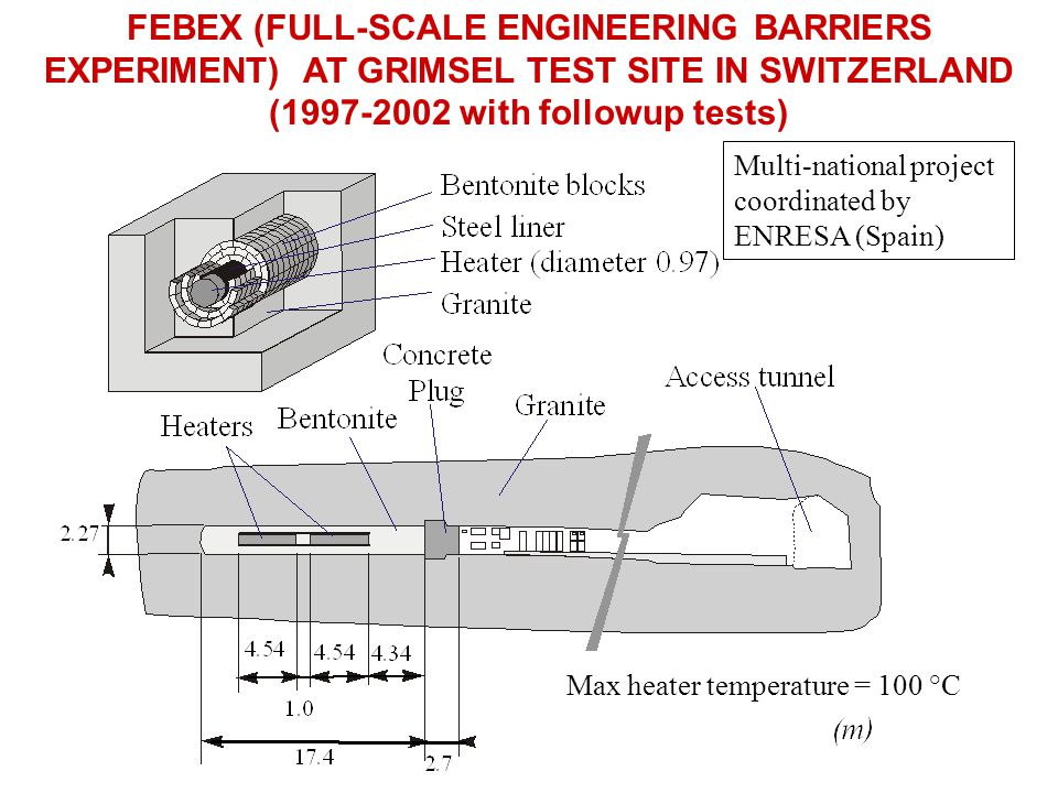 FEBEX (FULL-SCALE ENGINEERING BARRIERS EXPERIMENT) AT GRIMSEL TEST SITE IN SWITZERLAND (1997-2002 with followup tests)