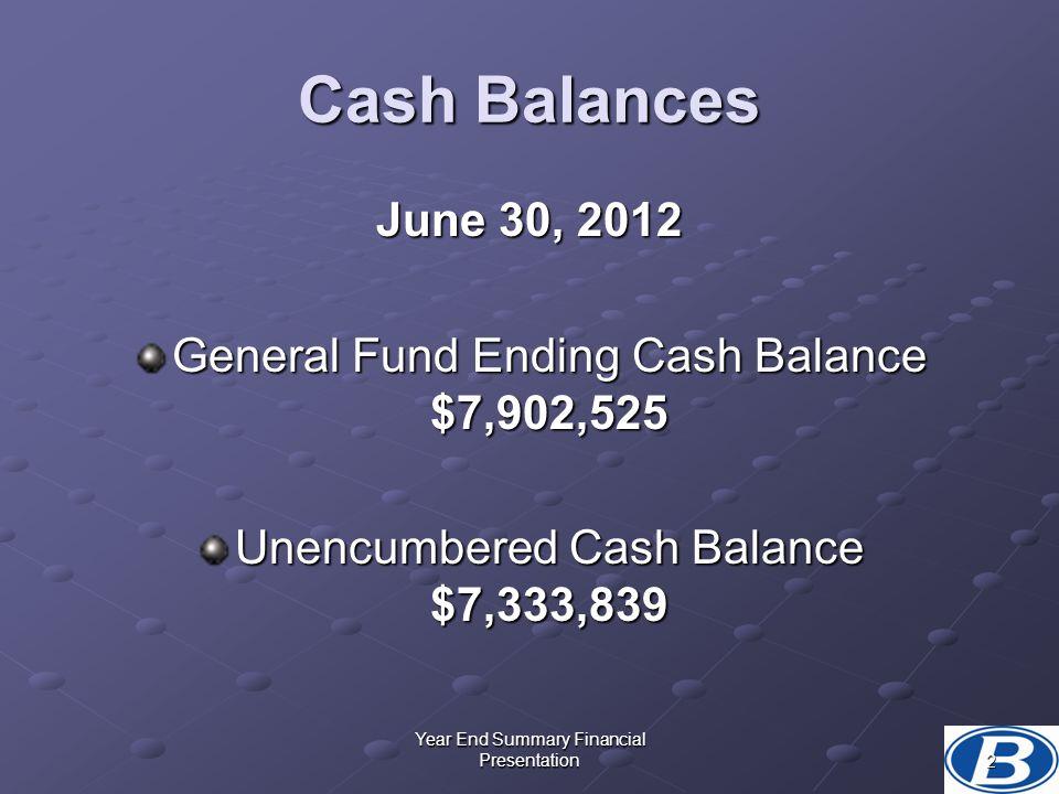 Cash Balances June 30, 2012. General Fund Ending Cash Balance $7,902,525. Unencumbered Cash Balance $7,333,839.
