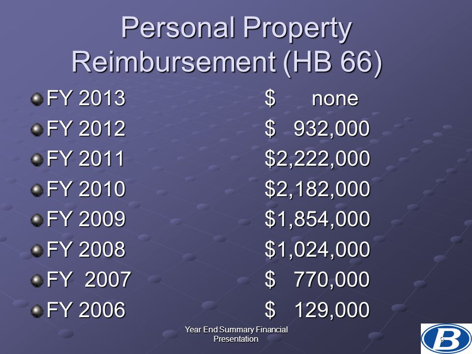 Personal Property Reimbursement (HB 66)