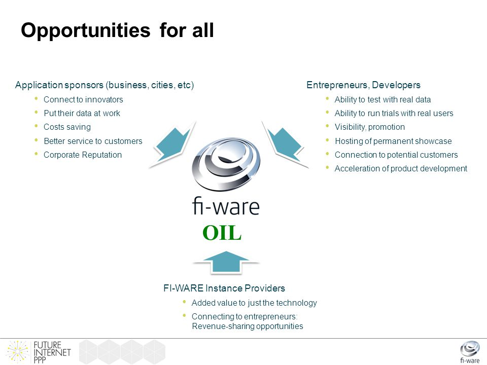 OIL Opportunities for all Application sponsors (business, cities, etc)