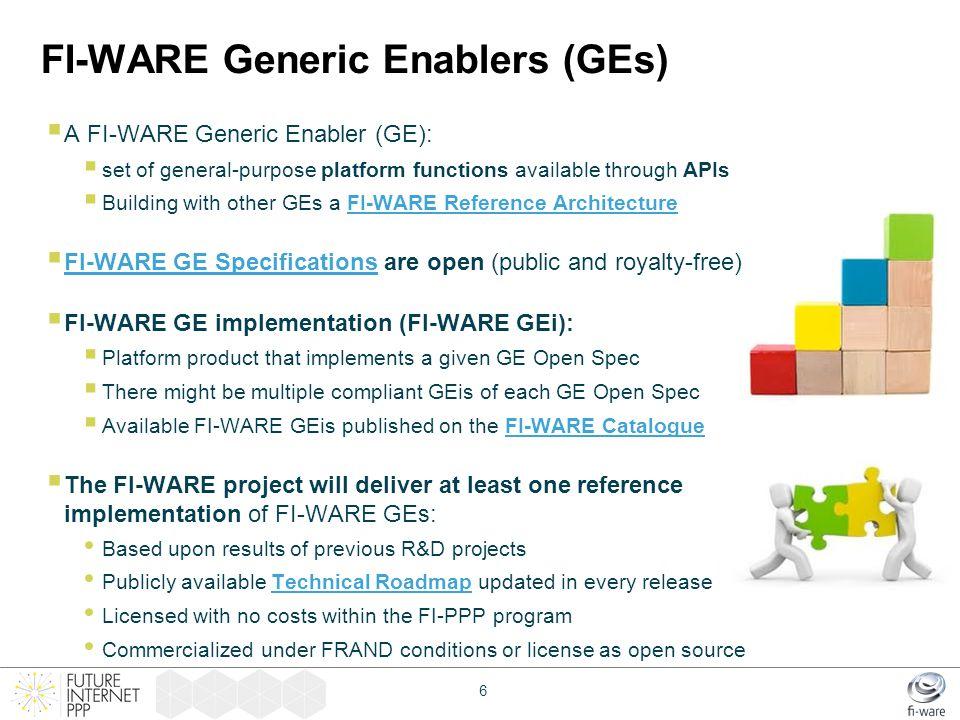 FI-WARE Generic Enablers (GEs)