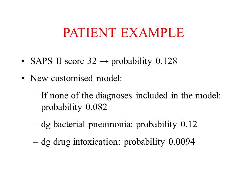 PATIENT EXAMPLE SAPS II score 32 → probability 0.128