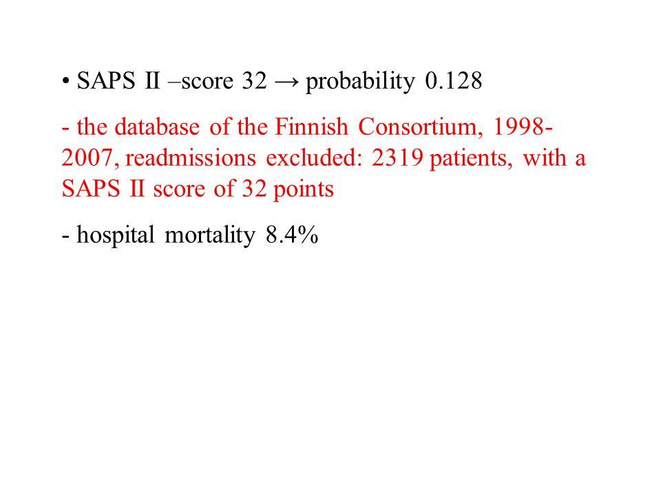 SAPS II –score 32 → probability 0.128