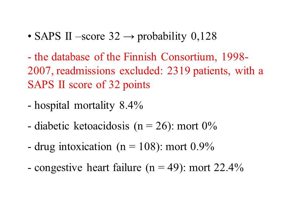 SAPS II –score 32 → probability 0,128