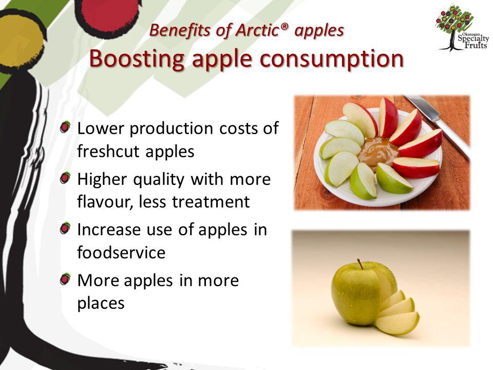 Benefits of Arctic® apples Boosting apple consumption