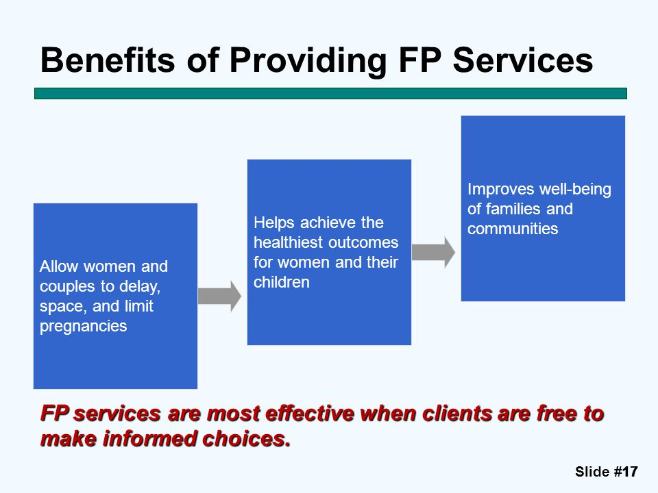 Benefits of Providing FP Services
