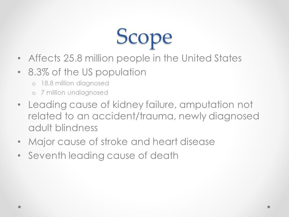 Scope Affects 25.8 million people in the United States