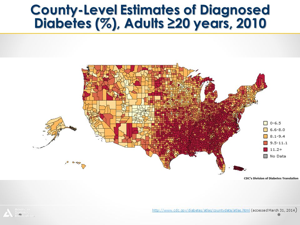 County-Level Estimates of Diagnosed Diabetes (%), Adults ≥20 years, 2010