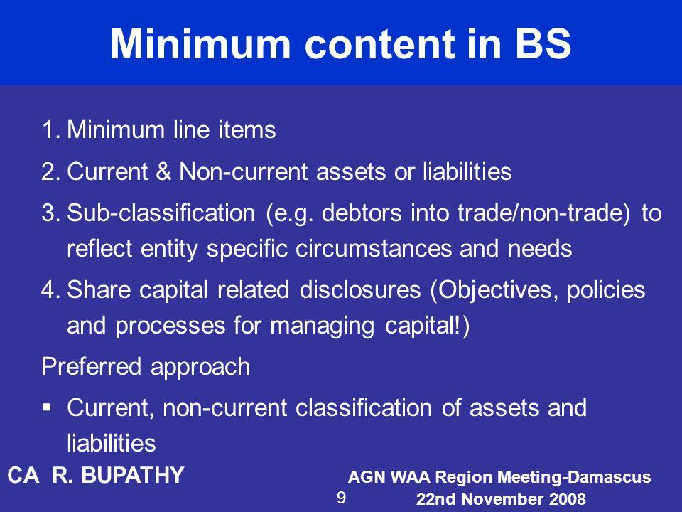 Minimum content in BS Minimum line items