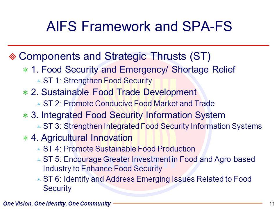 AIFS Framework and SPA-FS