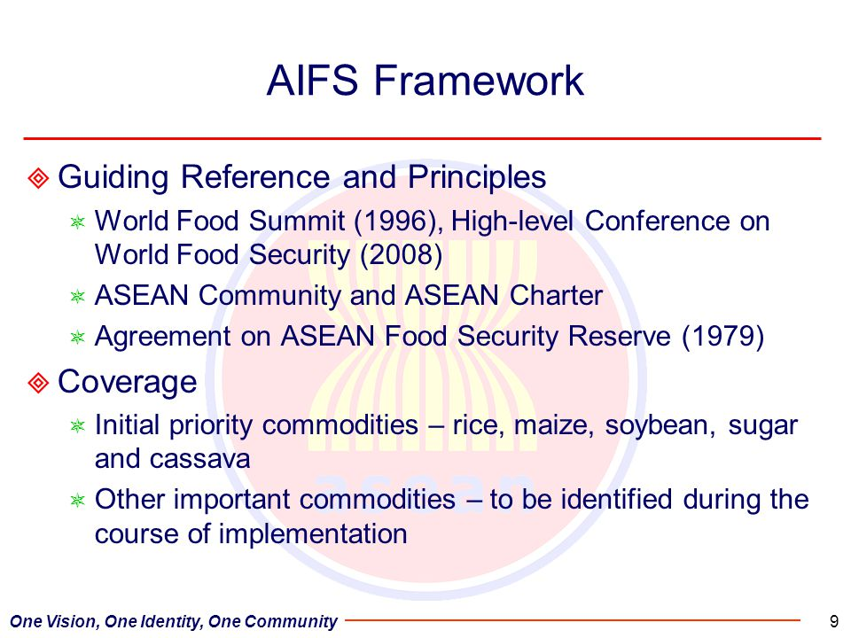 AIFS Framework Guiding Reference and Principles Coverage