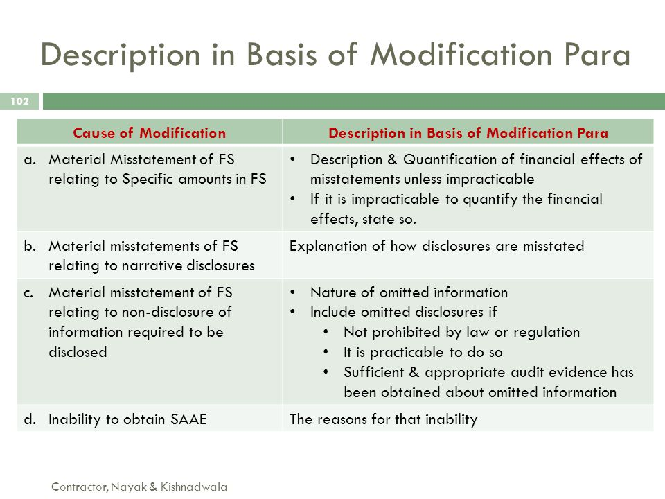Description in Basis of Modification Para