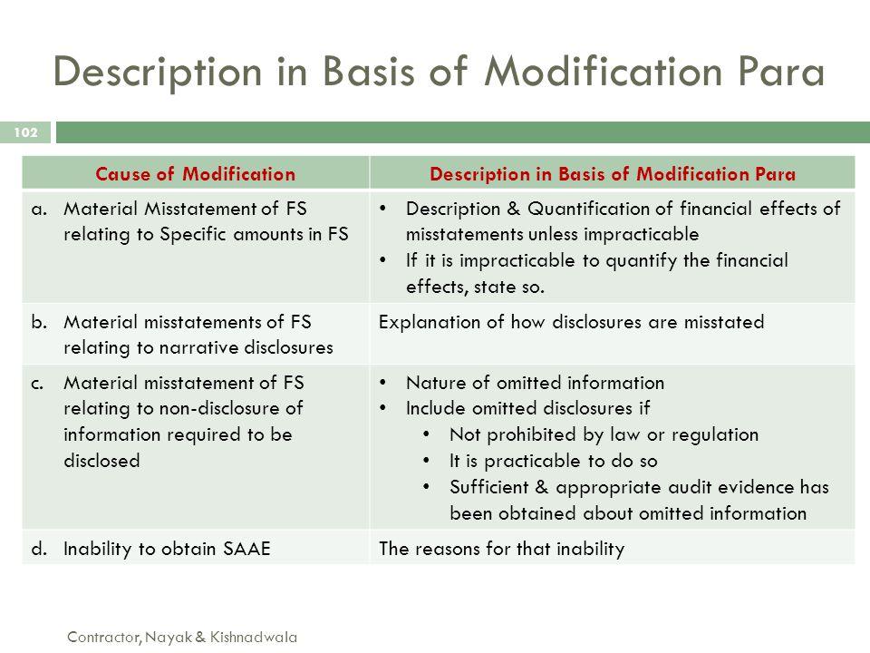 Description in Basis of Modification Para