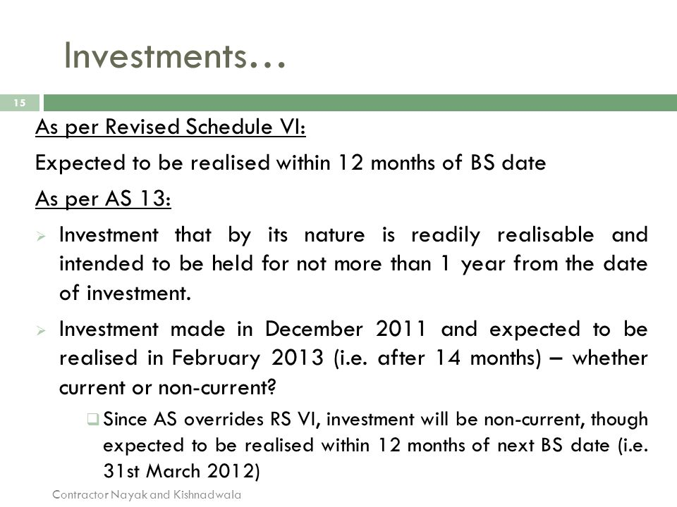 Investments… As per Revised Schedule VI: