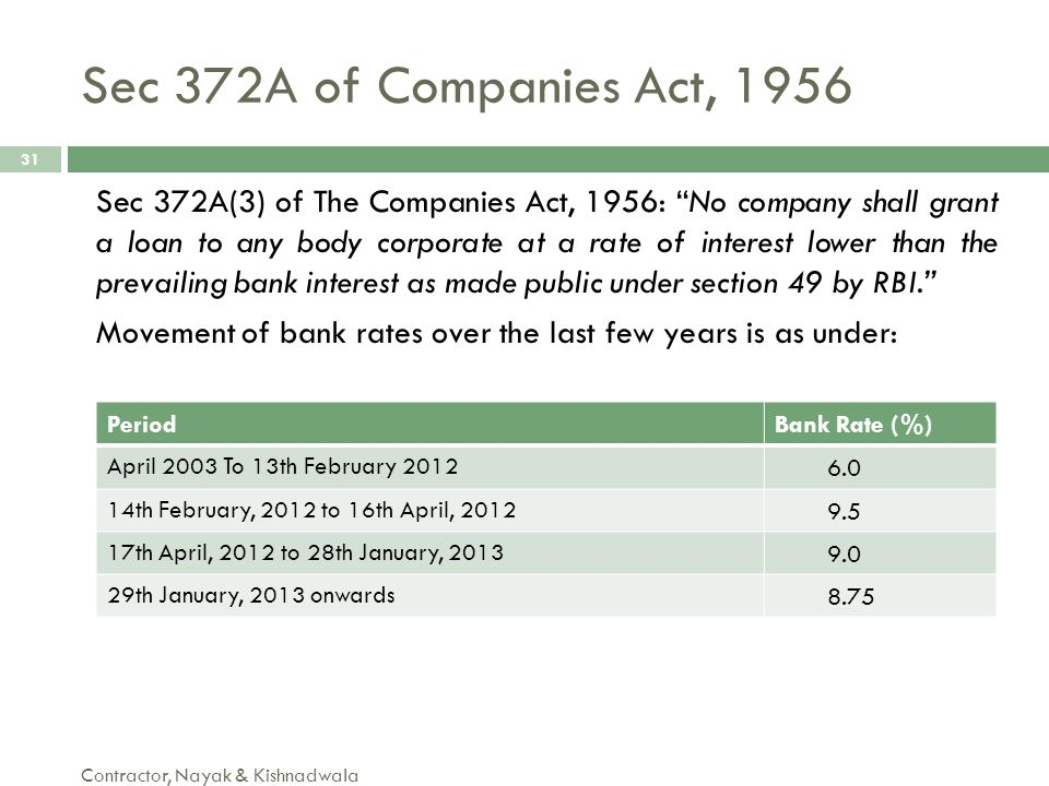 Sec 372A of Companies Act, 1956