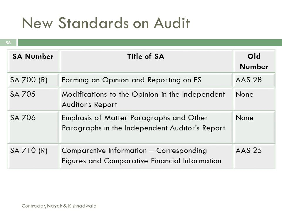 New Standards on Audit SA Number Title of SA Old Number SA 700 (R)