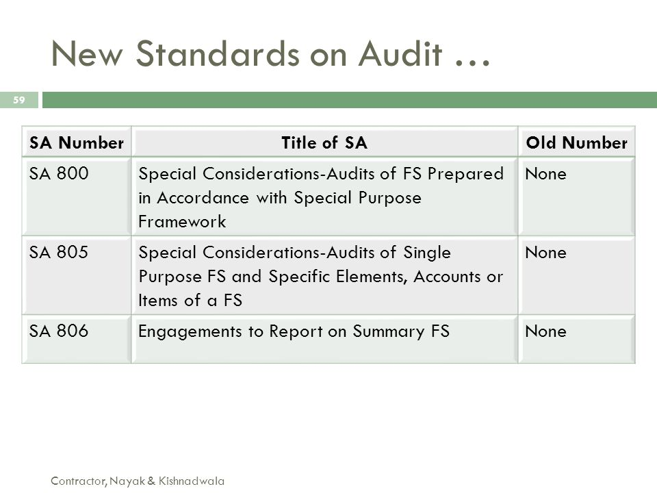 New Standards on Audit …
