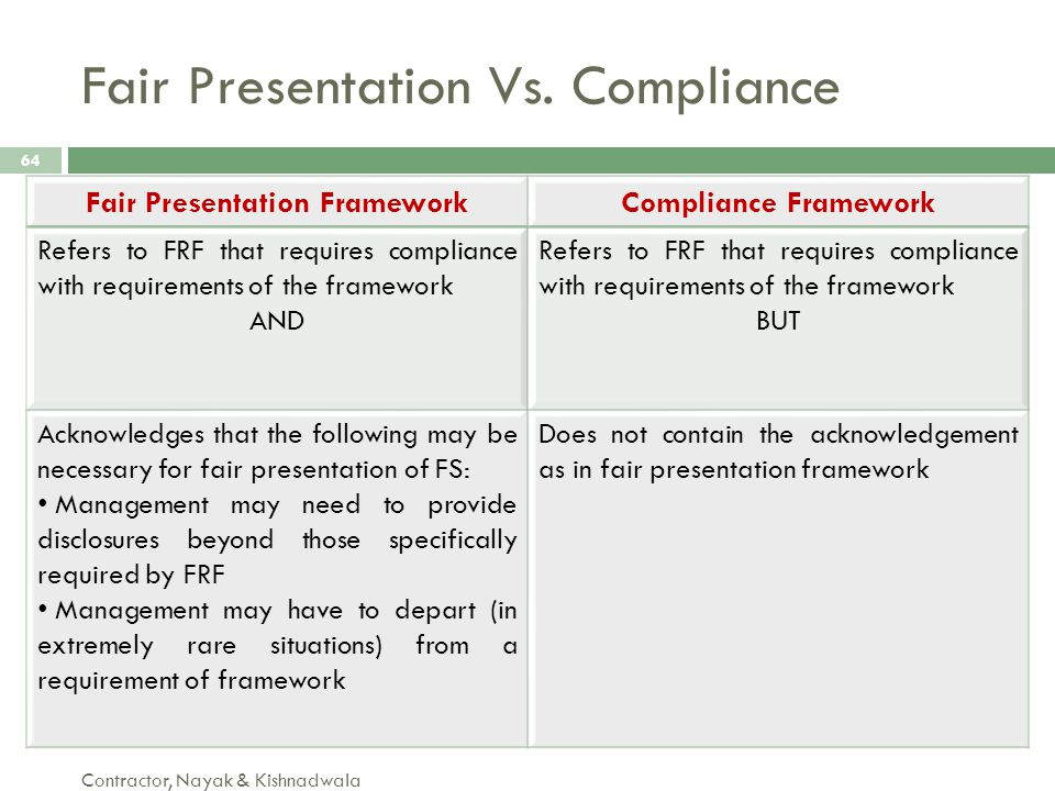 Fair Presentation Vs. Compliance