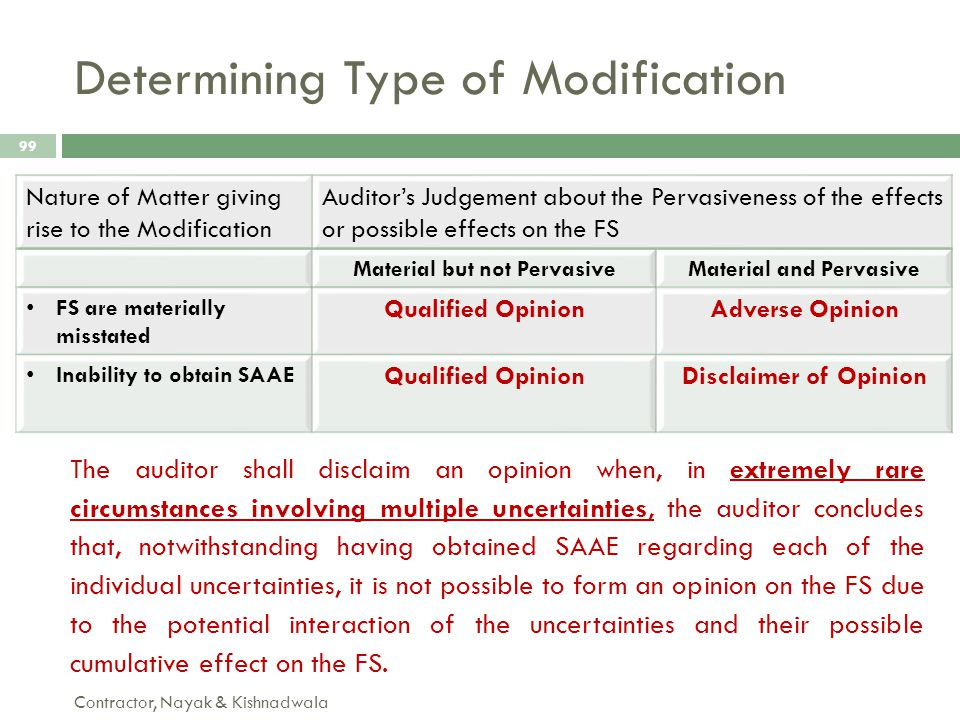 Determining Type of Modification