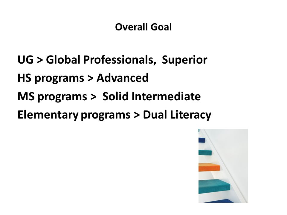 Overall Goal UG > Global Professionals, Superior HS programs > Advanced MS programs > Solid Intermediate Elementary programs > Dual Literacy