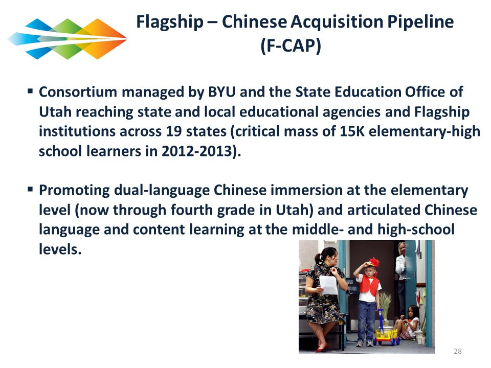 Flagship – Chinese Acquisition Pipeline (F-CAP)
